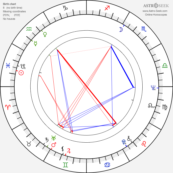 Palito Ortega - Astrology Natal Birth Chart