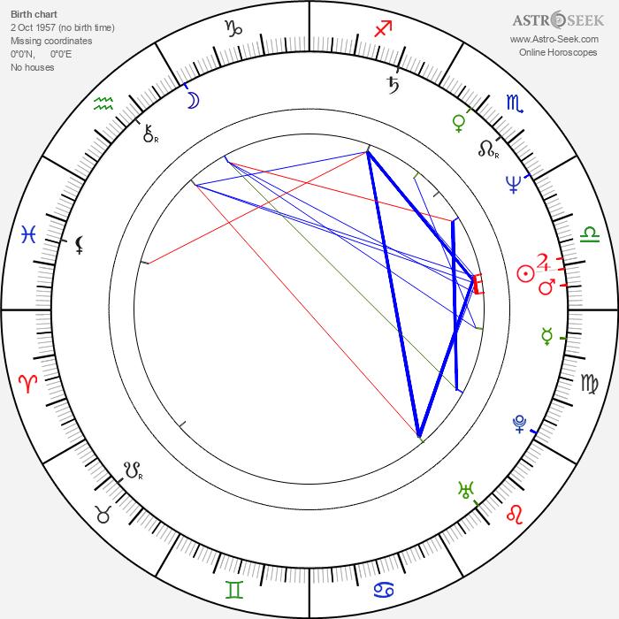 Pálmi Gestsson - Astrology Natal Birth Chart