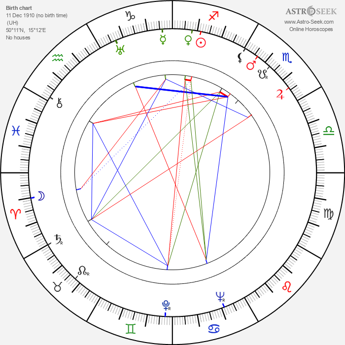 Paľo Bielik - Astrology Natal Birth Chart