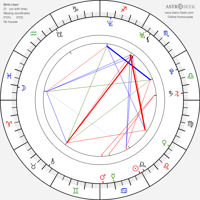 Paloma Faith - Astrology Natal Birth Chart