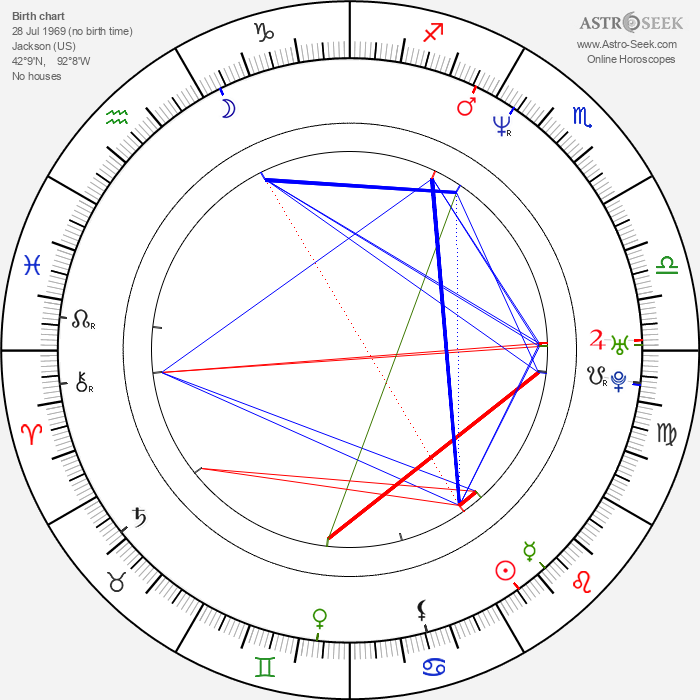 Pam Brady - Astrology Natal Birth Chart