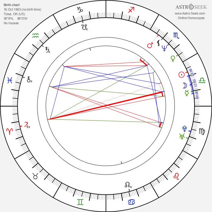 Pamela Bach-Hasselhoff - Astrology Natal Birth Chart