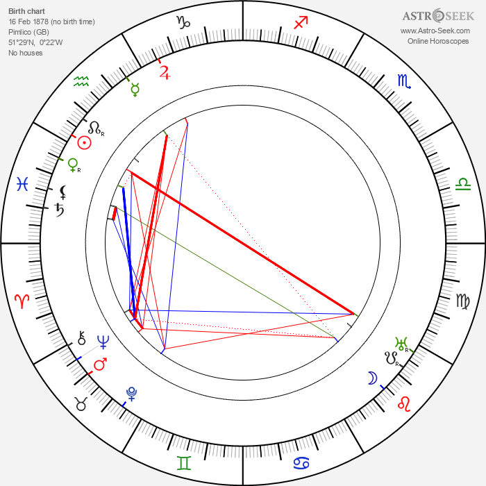 Pamela-Colman Smith - Astrology Natal Birth Chart