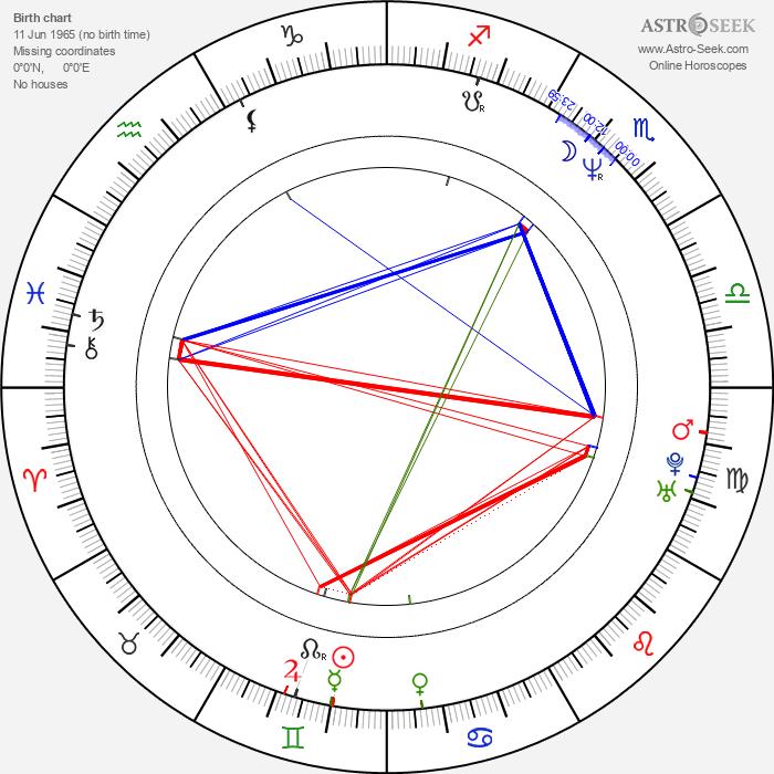 Pamela Gidley - Astrology Natal Birth Chart