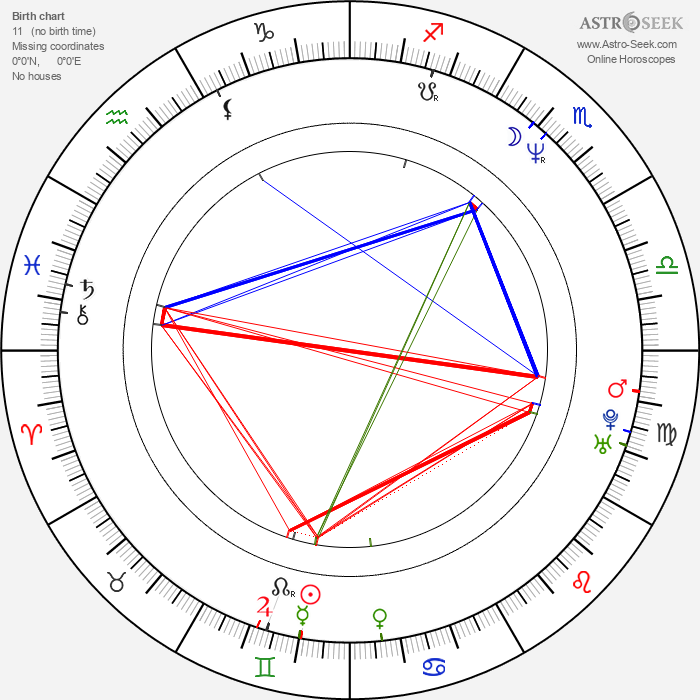 Pamela Gidley - Astrology Natal Birth Chart