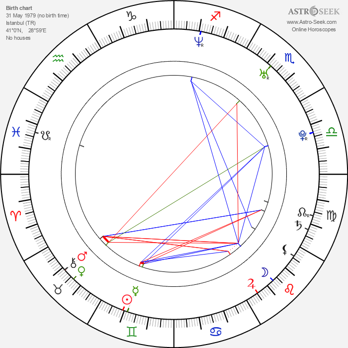 Pamir Pekin - Astrology Natal Birth Chart