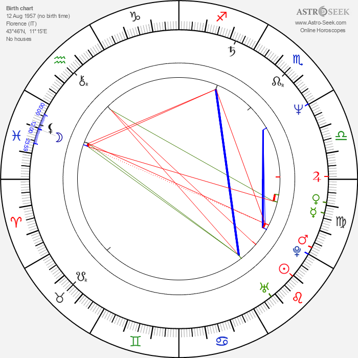 Paolo Bartolozzi - Astrology Natal Birth Chart