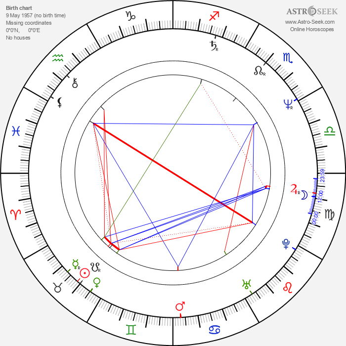 Paolo Barzman - Astrology Natal Birth Chart
