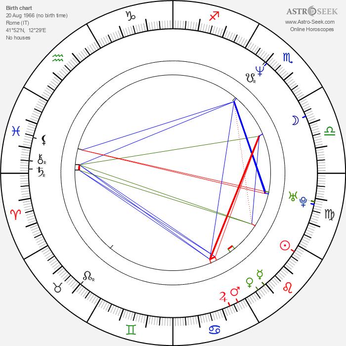 Paolo Genovese - Astrology Natal Birth Chart