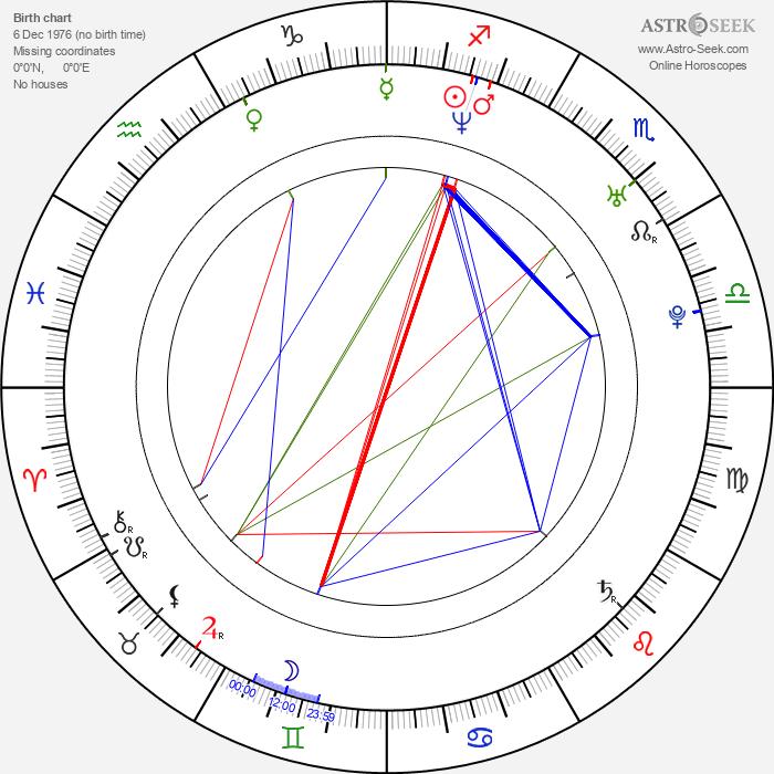 Paolo Meneguzzi - Astrology Natal Birth Chart