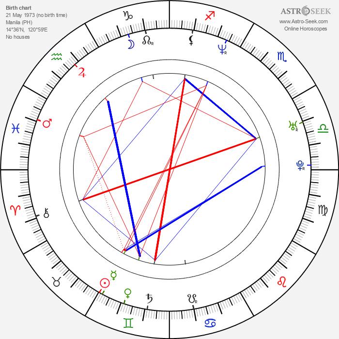 Paolo Montalban - Astrology Natal Birth Chart