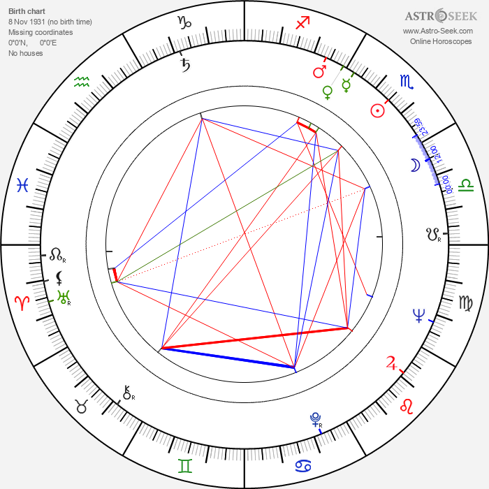 Paolo Taviani - Astrology Natal Birth Chart