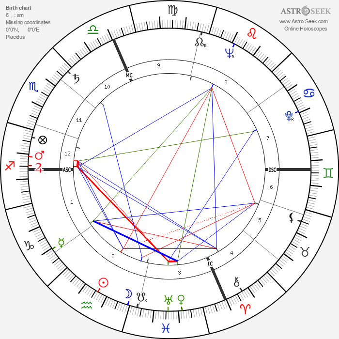 Paolo Volponi - Astrology Natal Birth Chart