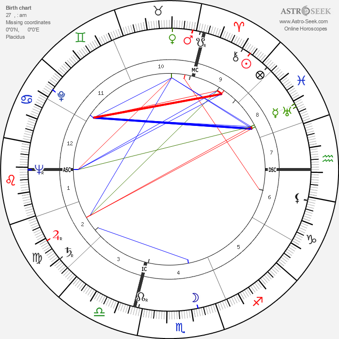 Paride Accetti - Astrology Natal Birth Chart