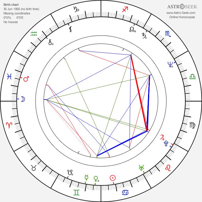 Paris Barclay - Astrology Natal Birth Chart