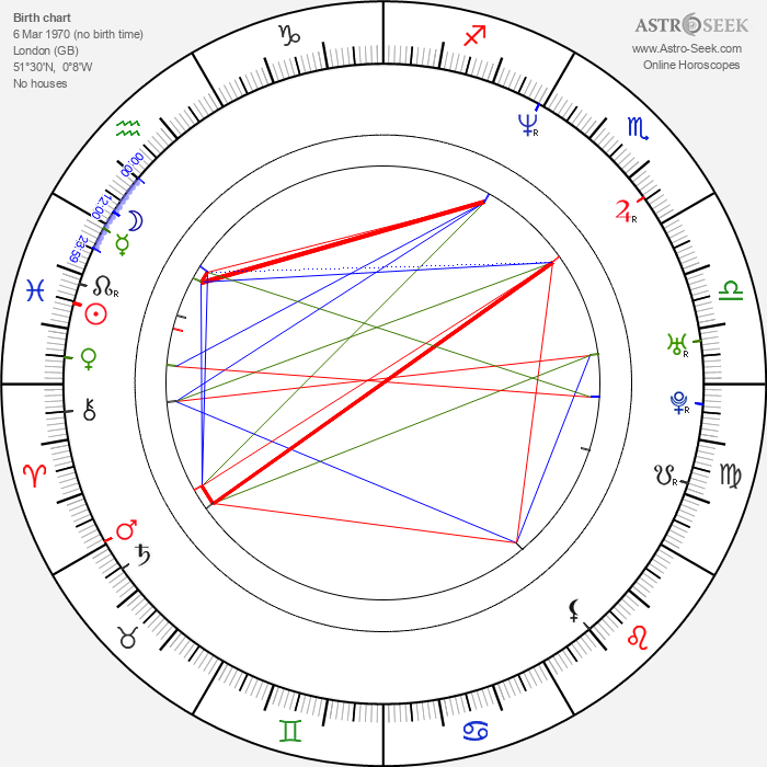 Paris Jefferson - Astrology Natal Birth Chart