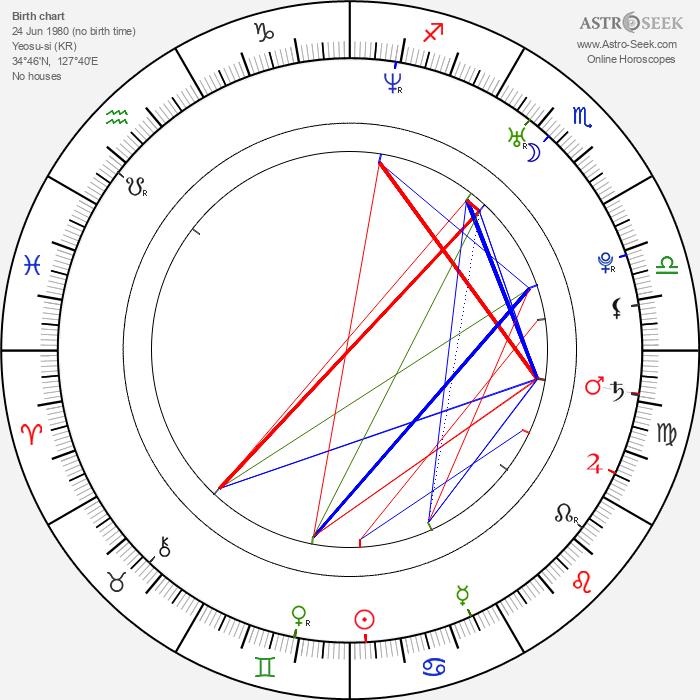 Park Jae Jung (Jae-jeong Park) Birth Chart Horoscope, Date