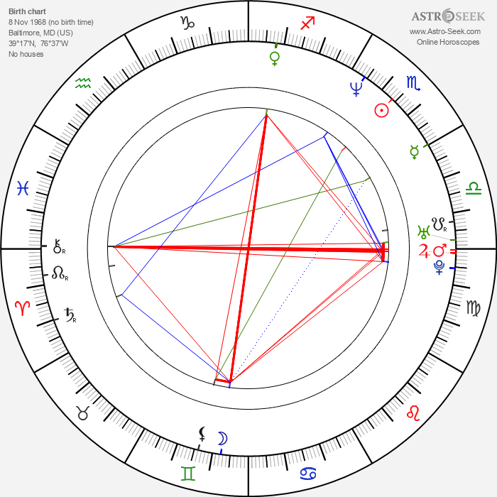Parker Posey - Astrology Natal Birth Chart