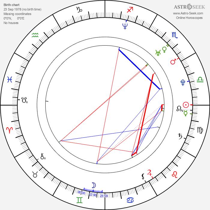 Parkpoom Wongpoom - Astrology Natal Birth Chart