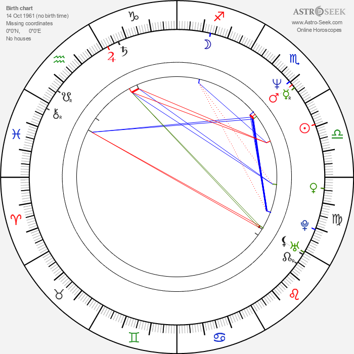 Parmeet Sethi - Astrology Natal Birth Chart