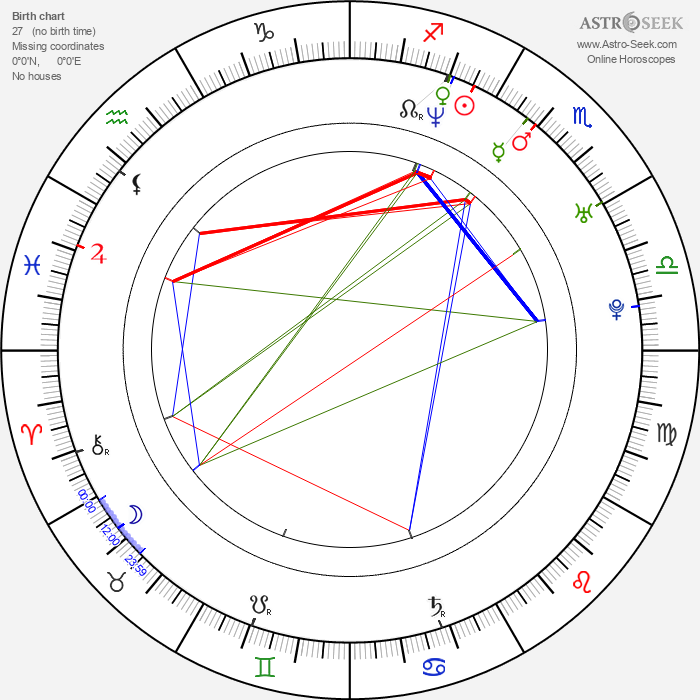 Parov Stelar - Astrology Natal Birth Chart