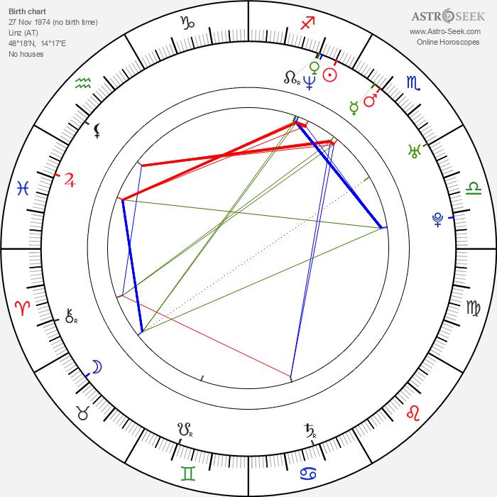 Parov Stelar - Astrology Natal Birth Chart