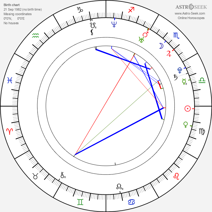 Parvati Shallow - Astrology Natal Birth Chart