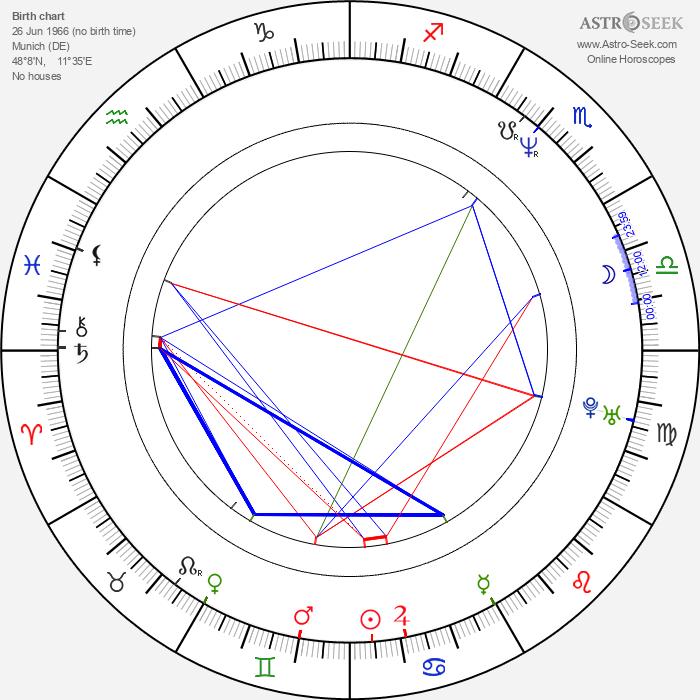 Pascal Breuer - Astrology Natal Birth Chart