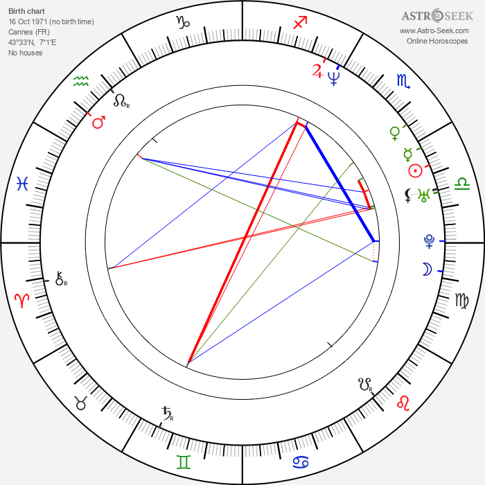 Pascal Laugier - Astrology Natal Birth Chart