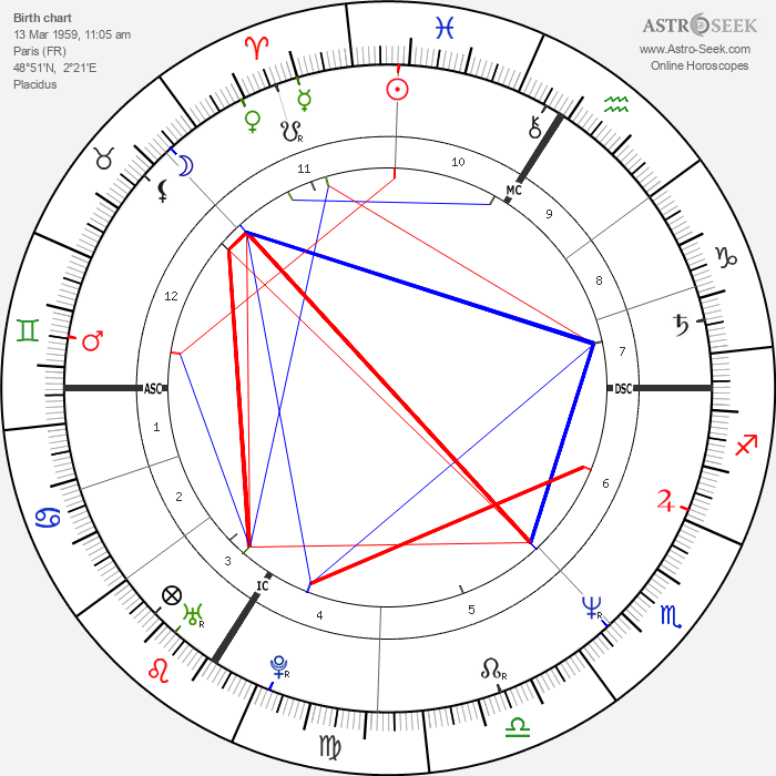 Pascal Légitimus - Astrology Natal Birth Chart