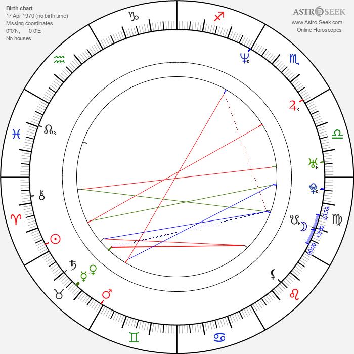 Pascale Arbillot - Astrology Natal Birth Chart