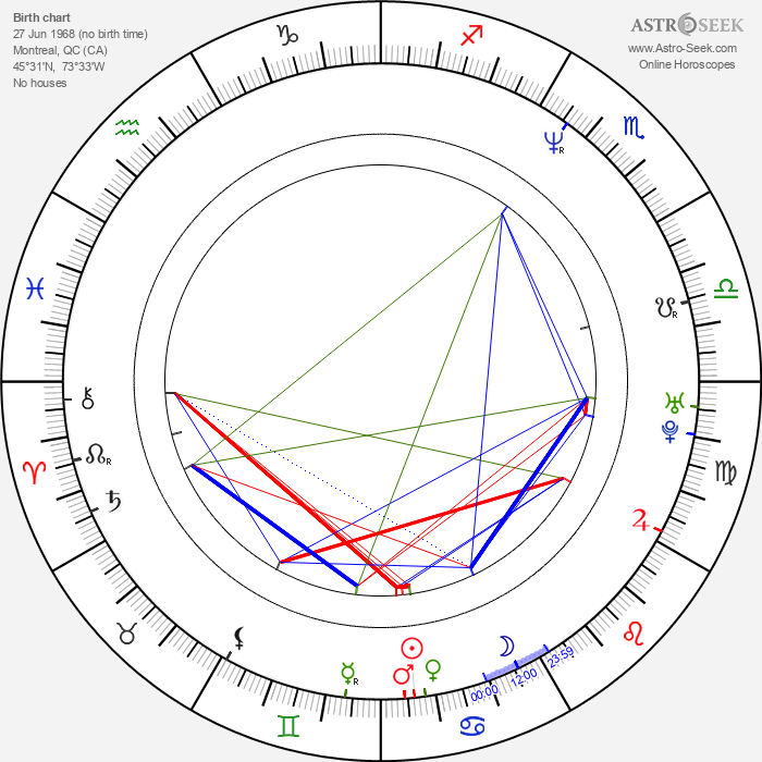 Pascale Bussières - Astrology Natal Birth Chart