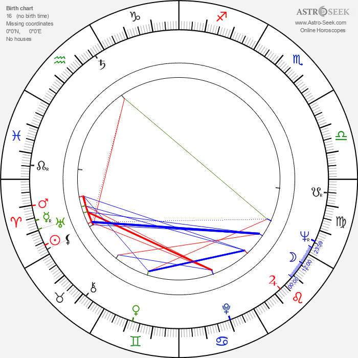 Pascale de Boysson - Astrology Natal Birth Chart