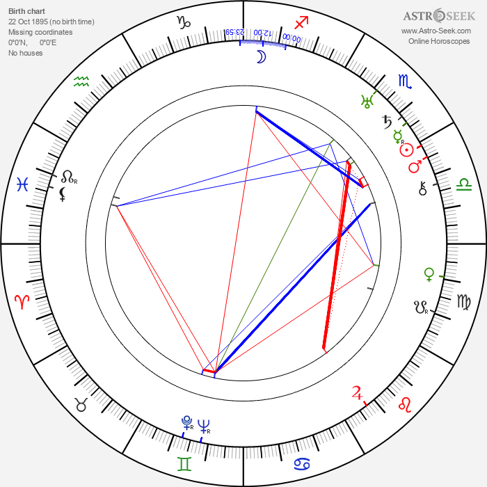 Pascale Perry - Astrology Natal Birth Chart