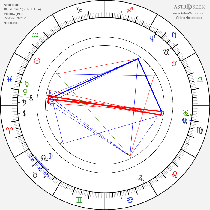 Pasha D. Lychnikoff - Astrology Natal Birth Chart