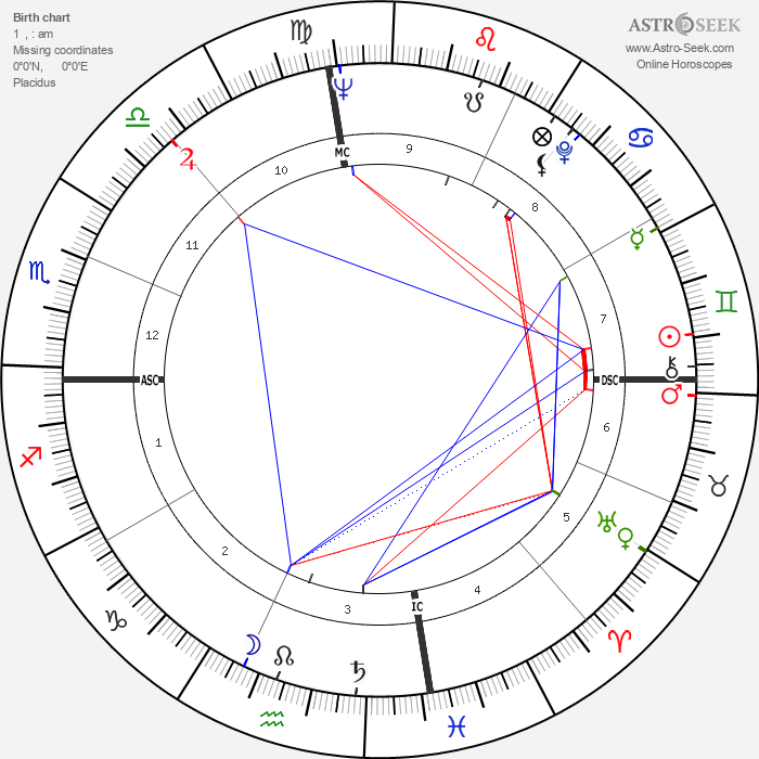 Pat Boone - Astrology Natal Birth Chart