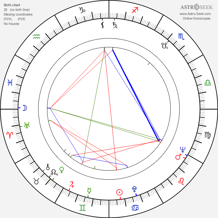 Pat Crawford Brown - Astrology Natal Birth Chart