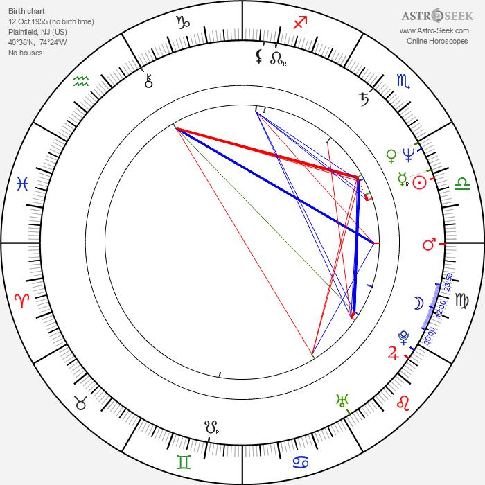 Pat DiNizio - Astrology Natal Birth Chart