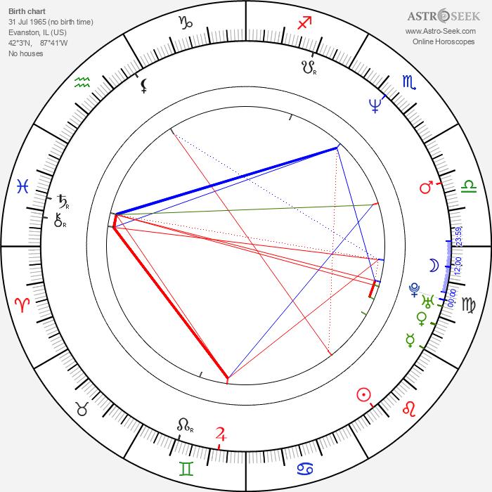 Pat Finn - Astrology Natal Birth Chart