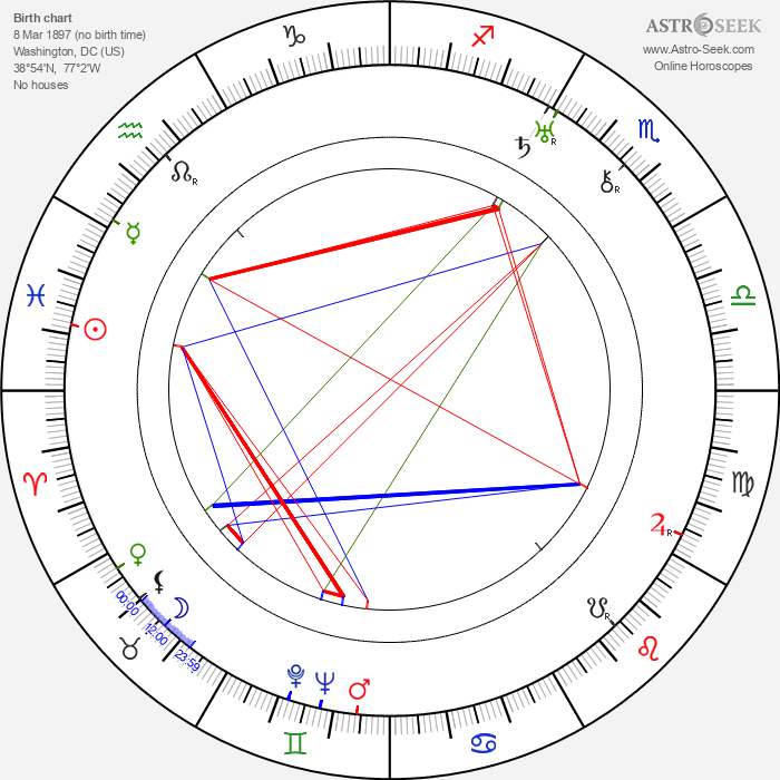Pat Flaherty - Astrology Natal Birth Chart