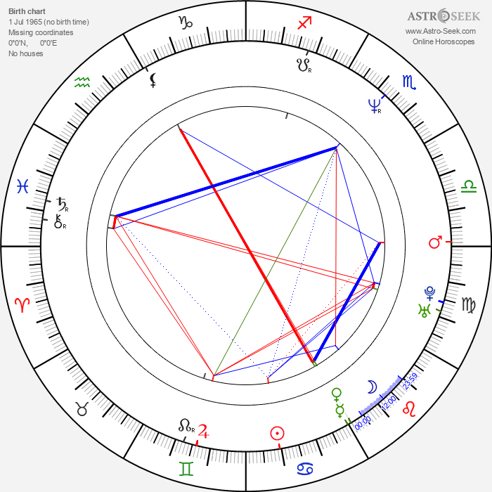 Pat Ha - Astrology Natal Birth Chart