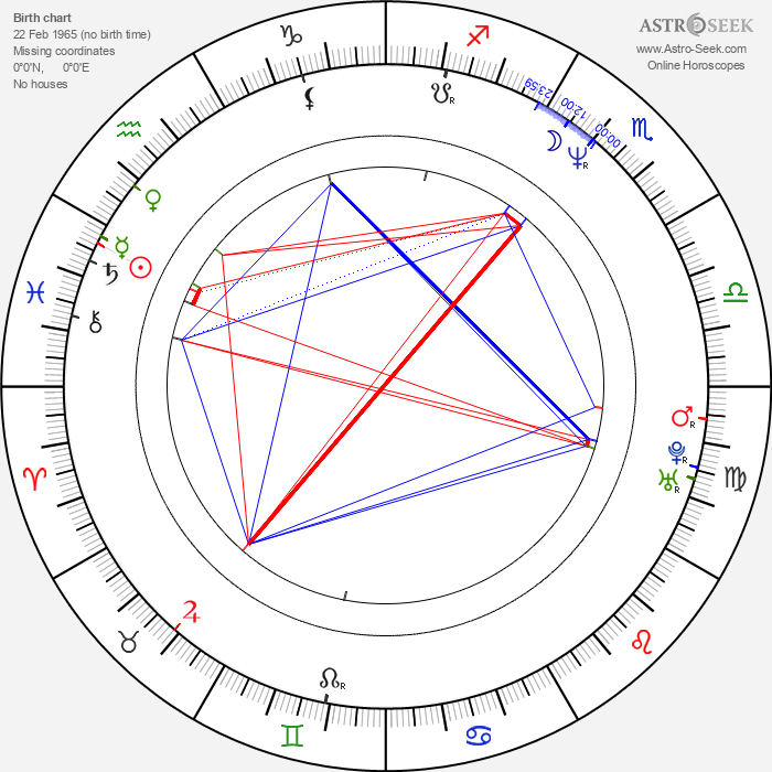 Pat Lafontaine - Astrology Natal Birth Chart