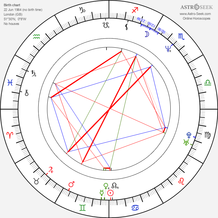 Paterson Joseph - Astrology Natal Birth Chart
