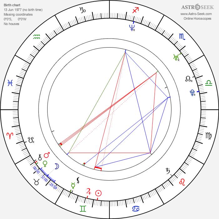 Paťo Imre - Astrology Natal Birth Chart