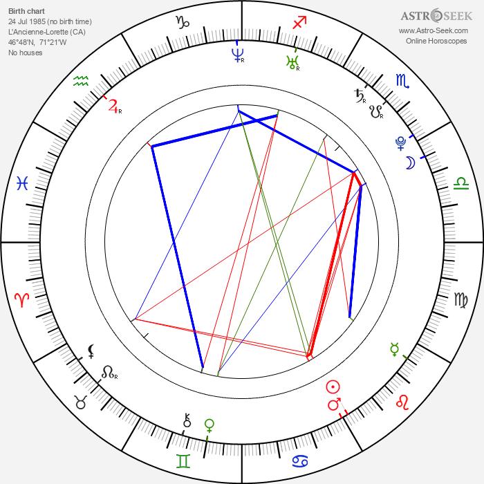 Patrice Bergeron - Astrology Natal Birth Chart