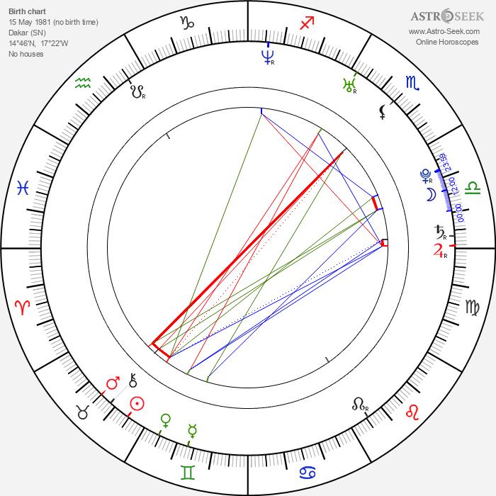Patrice Evra - Astrology Natal Birth Chart