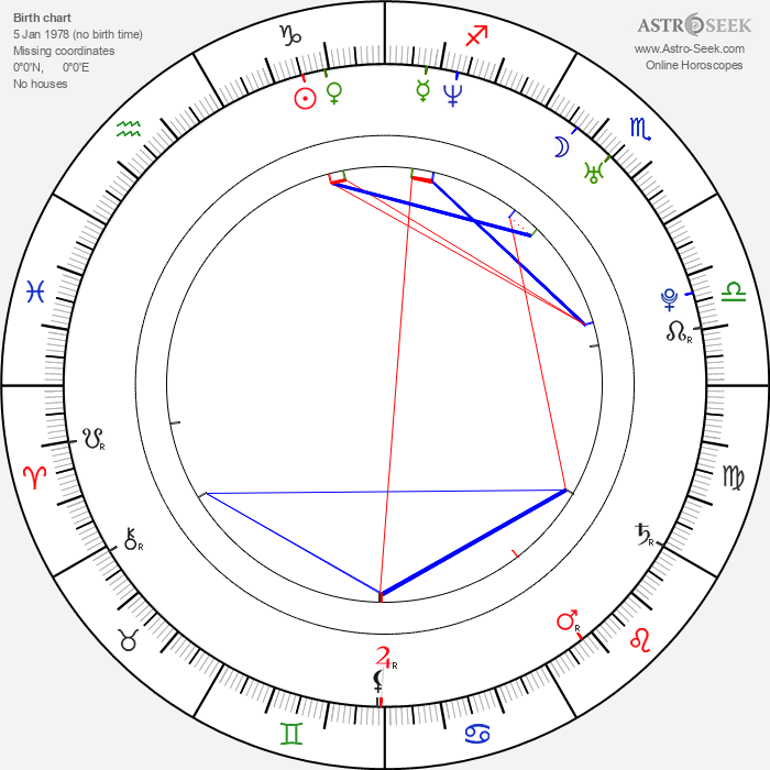 Patrice Fisher - Astrology Natal Birth Chart