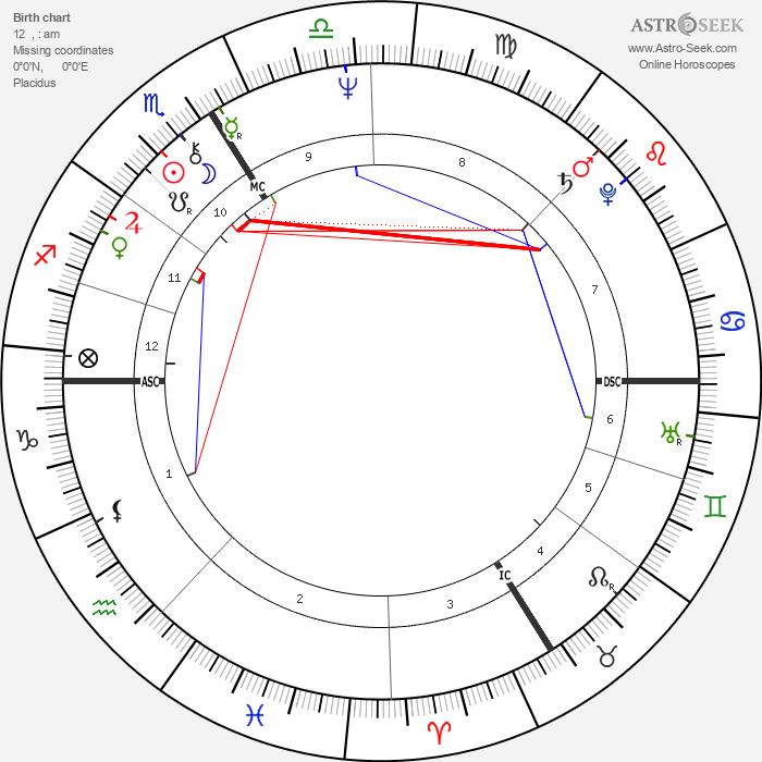 Patrice Leconte - Astrology Natal Birth Chart