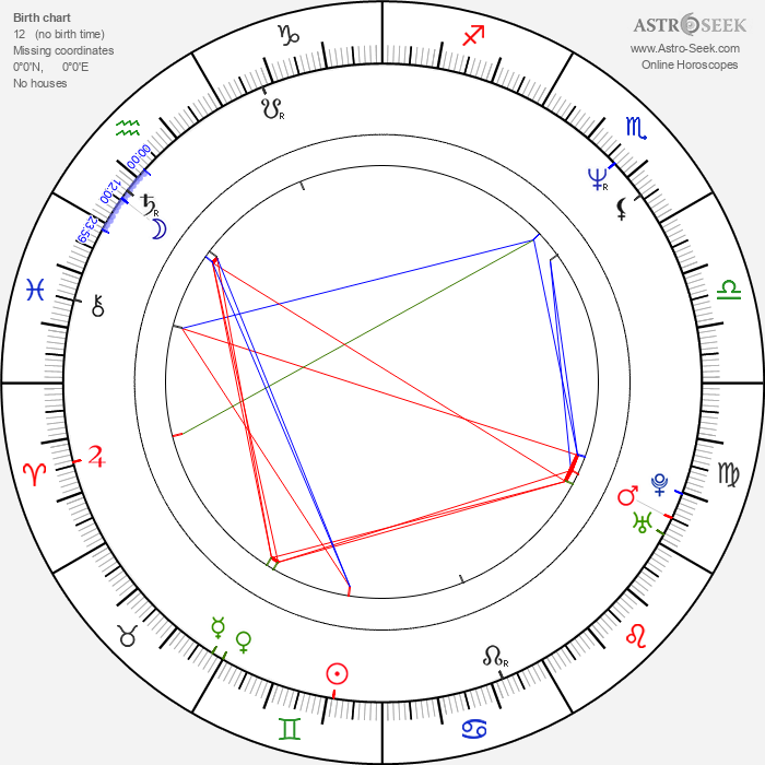 Patrice Martinez - Astrology Natal Birth Chart