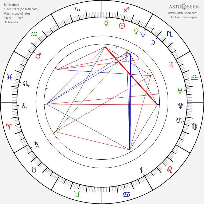 Patrice O'Neal - Astrology Natal Birth Chart